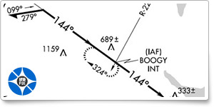 IFR Fix: A 'predetermined maneuver'