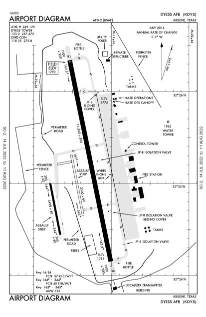 KDYS (Dyess Air Force Base) airport diagram