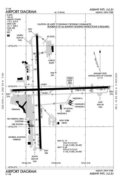 KALB (Albany International) airport diagram