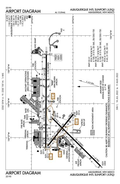 KABQ (Albuquerque International Sunport) airport diagram