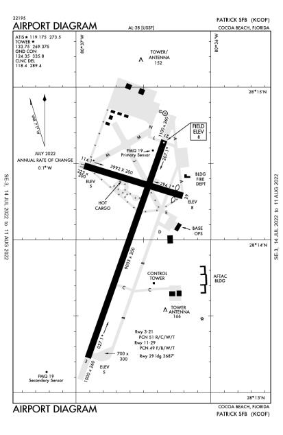 KCOF (Patrick Air Force Base) airport diagram