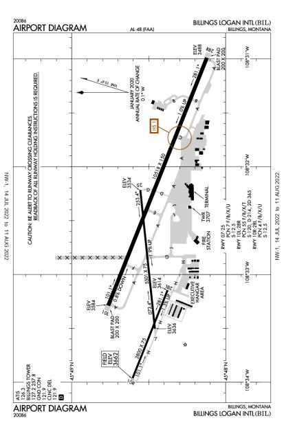 KBIL (Billings Logan International) airport diagram