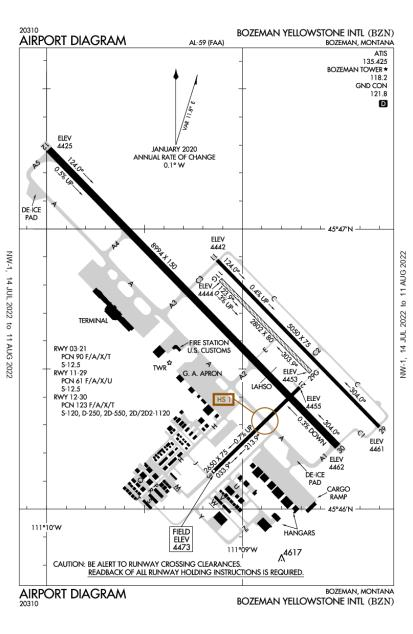 KBZN (Bozeman Yellowstone International) airport diagram
