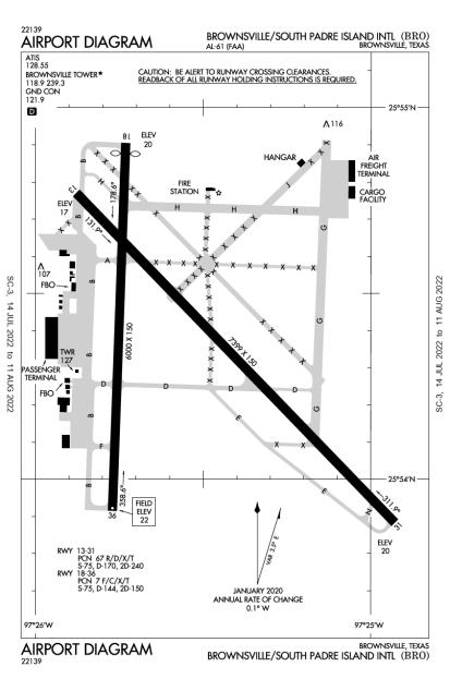 KBRO (Brownsville/South Padre Island International) airport diagram