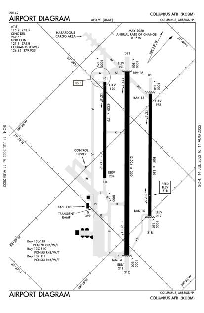 KCBM (Columbus Air Force Base) airport diagram