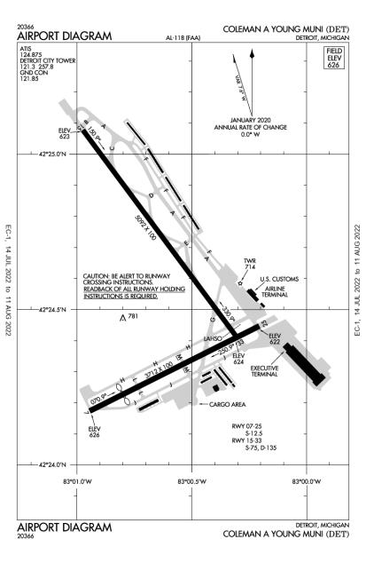 KDET (Coleman A Young Municipal) airport diagram