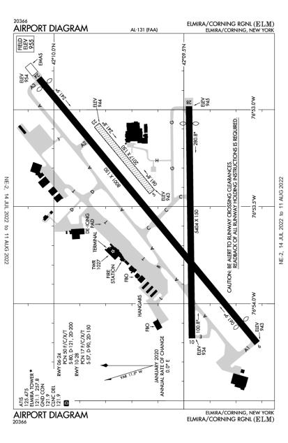 KELM (Elmira/Corning Regional) airport diagram
