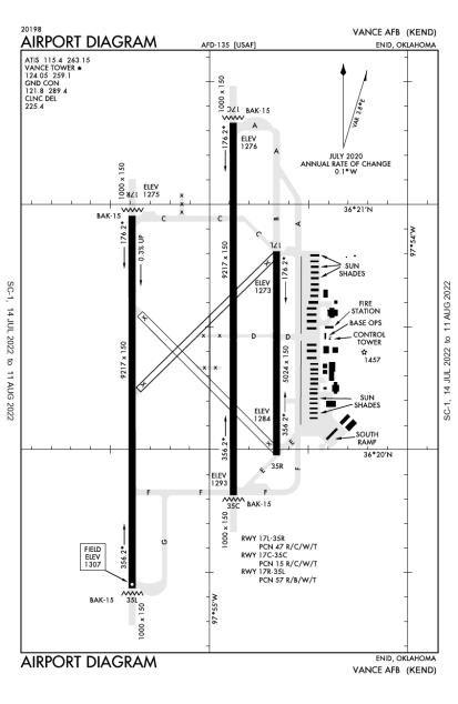 KEND (Vance Air Force Base) airport diagram