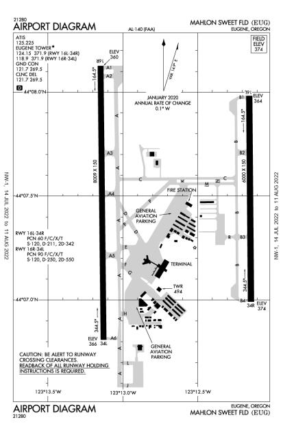 KEUG (Mahlon Sweet Field) airport diagram
