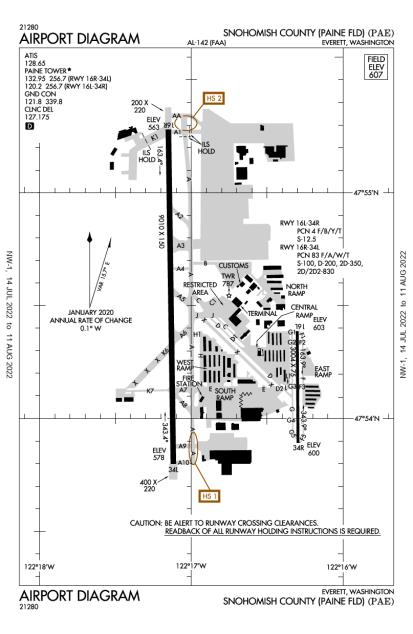 KPAE (Snohomish County (Paine Field)) airport diagram