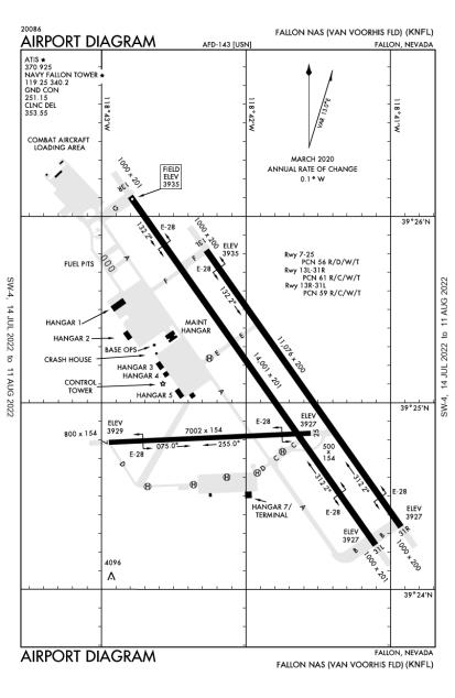KNFL (Fallon Nas (Van Voorhis Field)) airport diagram