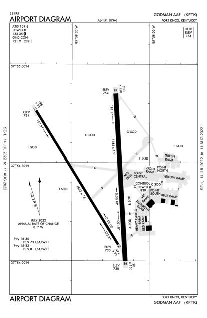 KFTK (Godman AAF) airport diagram