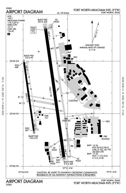 KFTW (Fort Worth Meacham International) airport diagram