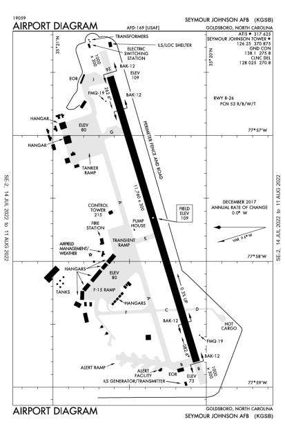 GSB (Seymour Johnson Air Force Base) airport diagram