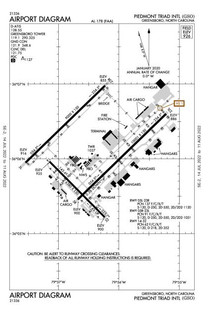 GSO (Piedmont Triad International) airport diagram