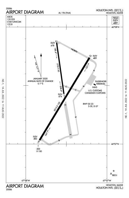 KHUL (Houlton International) airport diagram