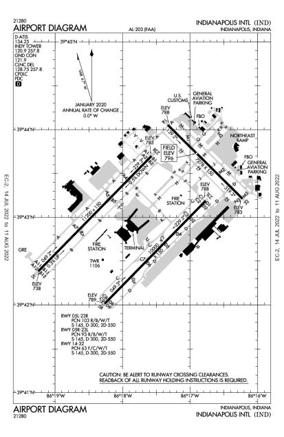 KIND (Indianapolis International) airport diagram