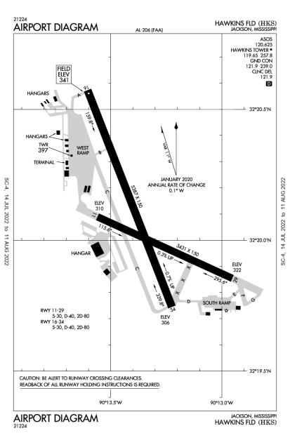 KHKS (Hawkins Field) airport diagram