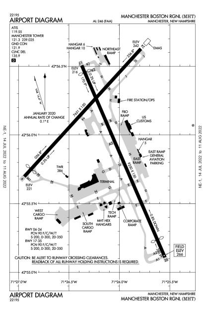 KMHT (Manchester) airport diagram