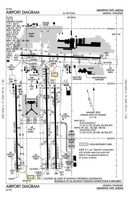 KMEM (Memphis International) airport diagram