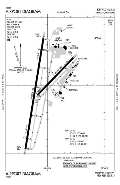 KMEI (Key Field) airport diagram