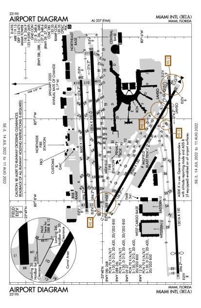 KMIA (Miami International) airport diagram