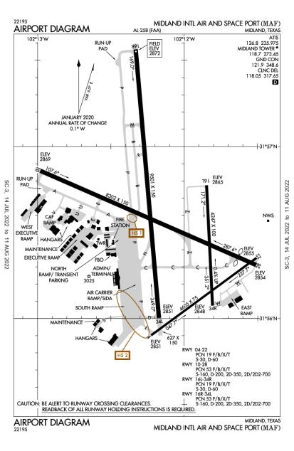 KMAF (Midland International) airport diagram