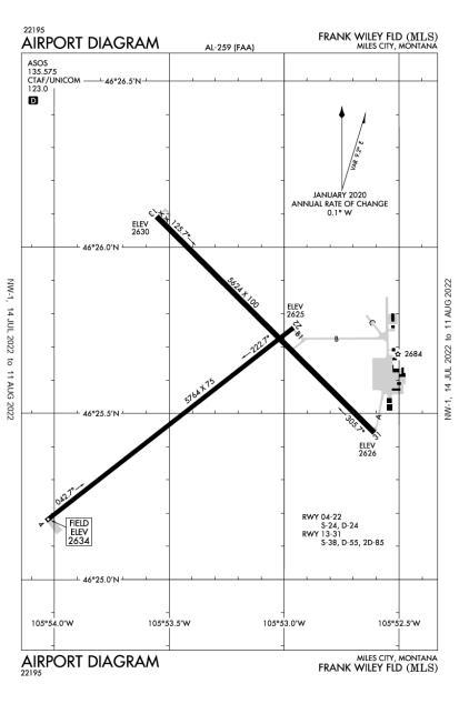 KMLS (Frank Wiley Field) airport diagram