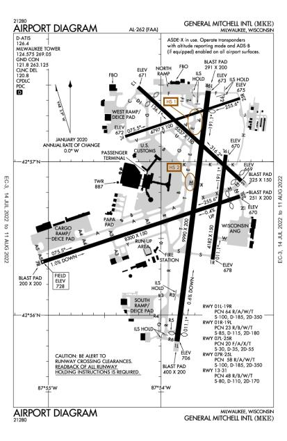 KMKE (General Mitchell International) airport diagram