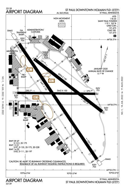KSTP (St Paul Downtown Holman Field) airport diagram