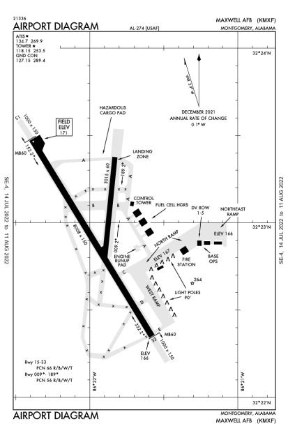 KMXF (Maxwell Air Force Base) airport diagram
