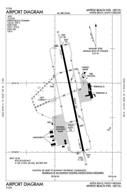 MYR (Myrtle Beach International) airport diagram