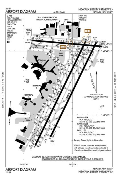 KEWR (Newark Liberty International) airport diagram