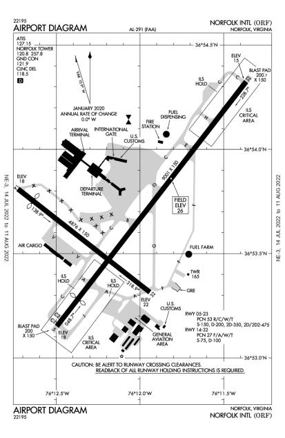 KORF (Norfolk International) airport diagram
