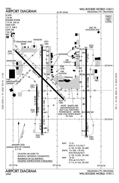 OKC (Will Rogers World) airport diagram