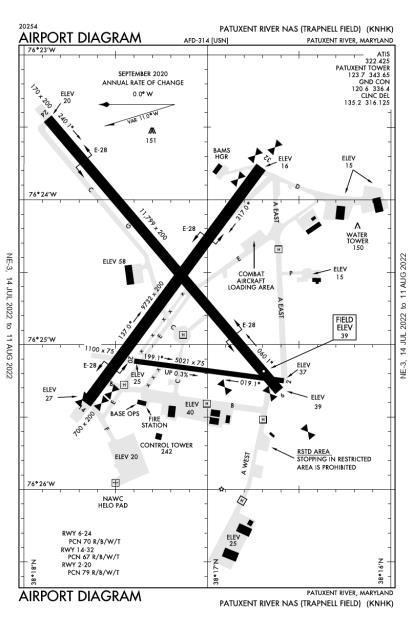 KNHK (Patuxent River Nas/Trapnell Field) airport diagram