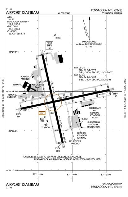 PNS (Pensacola International) airport diagram