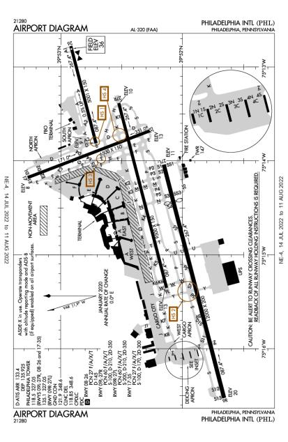 PHL (Philadelphia International) airport diagram