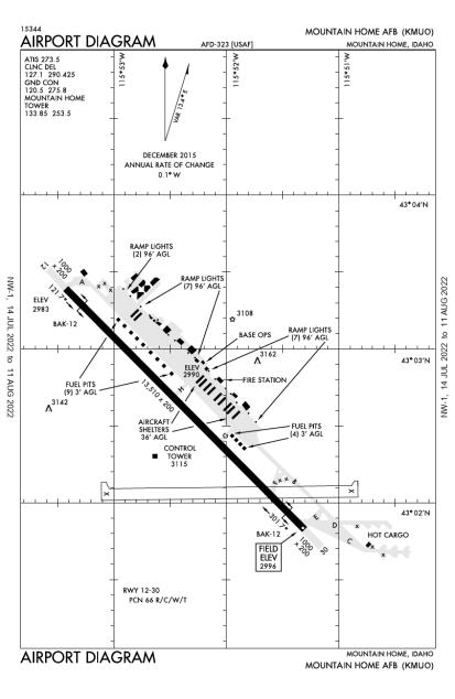 KMUO (Mountain Home Air Force Base) airport diagram