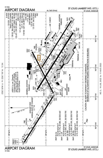 KSTL (Lambert-St Louis International) airport diagram