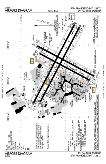 KSFO (San Francisco International) airport diagram