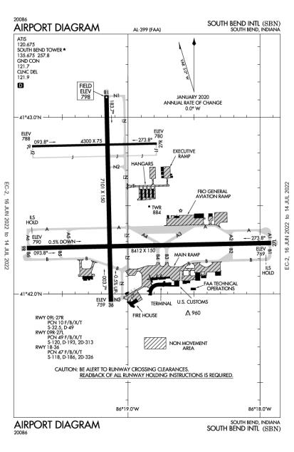 KSBN (South Bend International) airport diagram