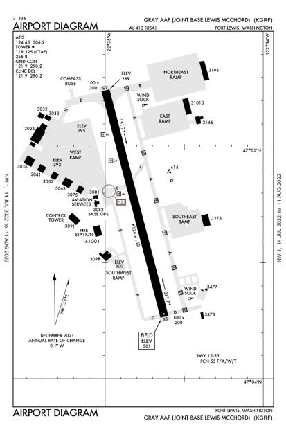 KGRF (Gray AAF (Joint Base Lewis-Mcchord)) airport diagram