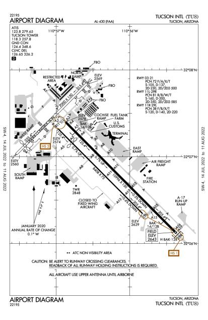 KTUS (Tucson International) airport diagram