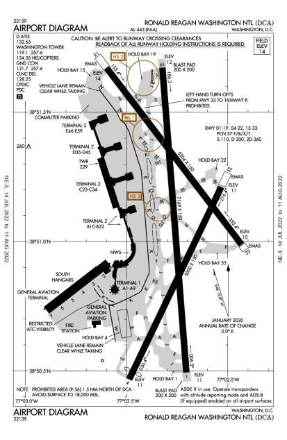 KDCA (Ronald Reagan Washington National) airport diagram