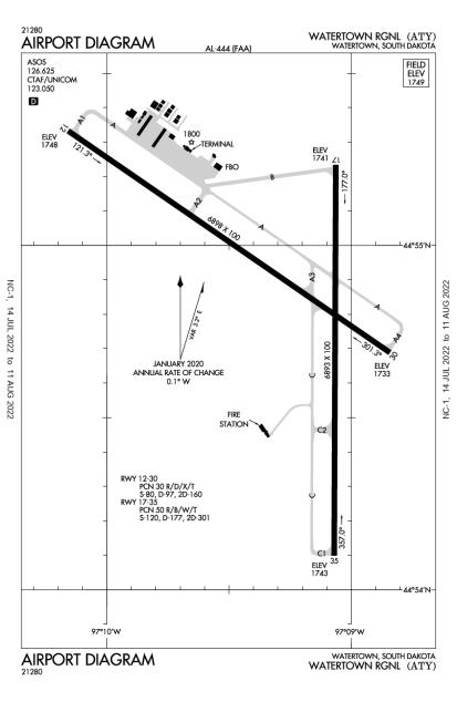 KATY (Watertown Regional) airport diagram