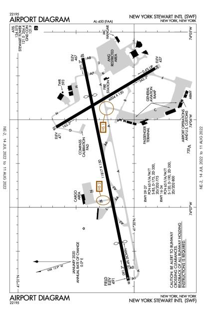 KSWF (Stewart International) airport diagram