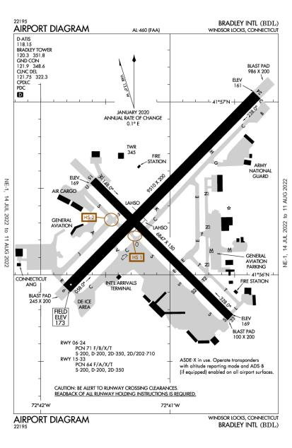 KBDL (Bradley International) airport diagram