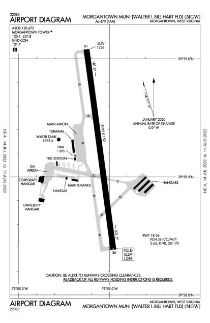 KMGW (Morgantown Muni-Walter L Bill Hart Field) airport diagram