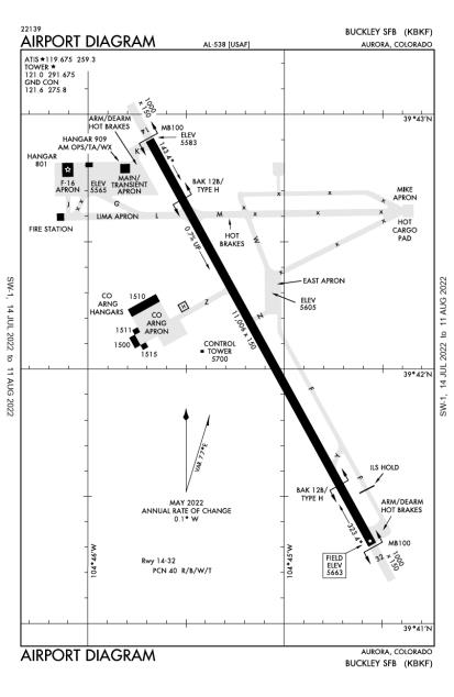 KBKF (Buckley Air Force Base) airport diagram